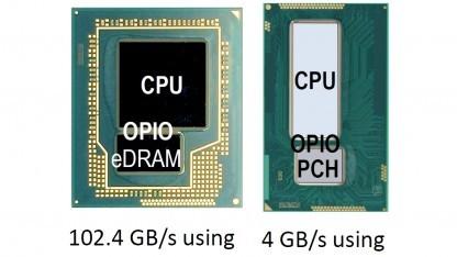 Das EDRAM und der PCH sind per OPIO an die CPU angebunden.