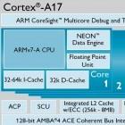 ARM-SoCs: Cortex-A17 und neuer Octa-Core von Mediatek
