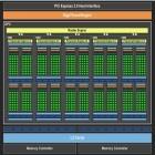 Test der Geforce GTX 750 Ti: Nvidias Maxwell startet in der Mittelklasse