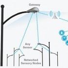 Datenschutz: LED-Lichtsystem wird zum Überwachungsnetzwerk
