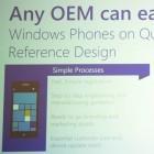 Windows Phone 8.1: Microsoft lockt Hersteller von Android-Smartphones