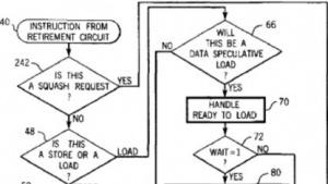 Flussdiagramm aus dem '752-Patent