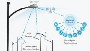 Mit LED-Systemen lassen sich auch Überwachungsnetzwerke aufbauen.