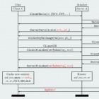 TLS: Sicherheitslücke bei Client-Authentifizierung