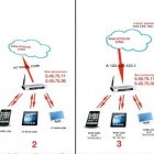 Sicherheitslücke: 300.000 Router auf falsche DNS-Server umgeleitet
