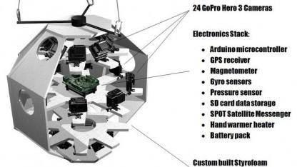 Gondel mit 24 Kameras: Handwärmer hält die Elektronik warm
