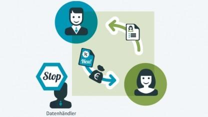 Data Fairplay will den Datenhandel umkrempeln.