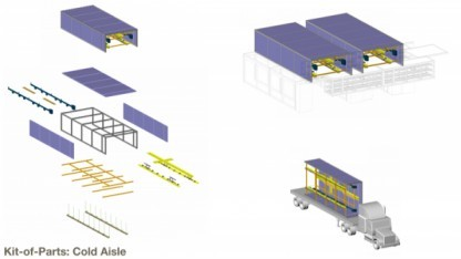 RDDC: modulares System nach Ikea-Art