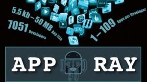 Das Logo des Tools App-Ray