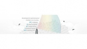 Sociomantic: Berliner Startup wohl für 200 Millionen US-Dollar verkauft