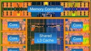 Die eines Core i7-4960X mit riesigem L3-Cache, L1 und L2 sitzen in den Cores.