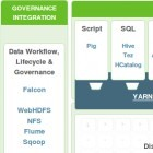 HDP 2.1: Hortonworks erweitert Hadoop