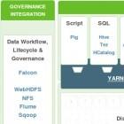 HDP 2.1: Hortonworks erweitert Hadoop