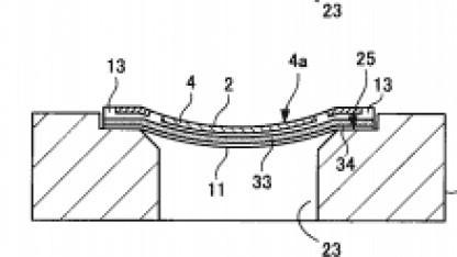 Gewölbter Sensor in einem Patentantrag von Sony
