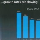Apple vs. Samsung: Apples Furcht vor großen Bildschirmen