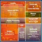 Qualcomm: Snapdragon 810 unterstützt LTE Cat9 mit 450 MBit/s