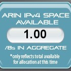 Arin: IPv4-Adressen in Nordamerika nähern sich dem Ende