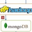 Big Data: Cloudera und MongoDB vereinbaren Zusammenarbeit