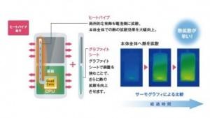 Das Medias X06E ist das erste Smartphone mit integrierter Heatpipe.