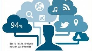 Jugendliche: Smartphone ist wichtigstes Zugangsgerät zum Internet