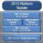 Intel Skylake: Embedded-DRAM für Ultrabooks