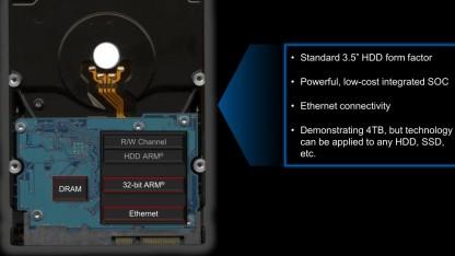 Die Festplatte wird zu einem Server.