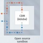 Encrypted Media Extensions: DRM im Firefox kommt von Adobe