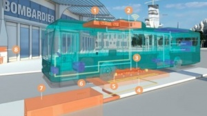 Bombardiers Primove-System wird in Mannheim getestet.
