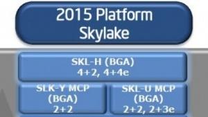 Skylake-Plattform im Überblick