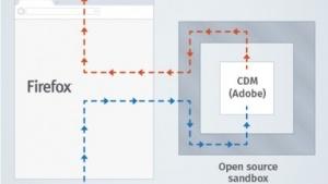 Das DRM im Firefox wird auf ein Adobe-Plugin ausgelagert.