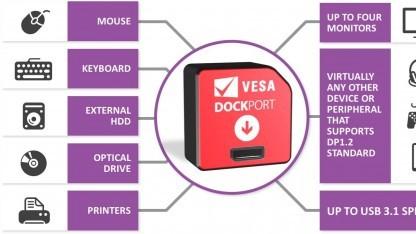 Die Dockport-Technik im Überblick