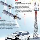 Autohersteller: Unterschiedliche Auffassungen von Datenschutz