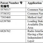 Microsoft: Geheime Android-Patentliste veröffentlicht