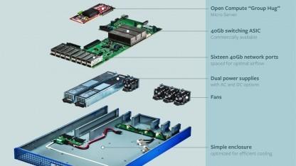 Microserver einfach in den Switch ein- und ausbauen: Facebooks Wedge
