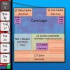 MIT: Forschungschip vernetzt 36 Cores mit hierarchischem Netzwerk