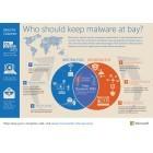 Dynamische Domainnamen: Microsoft legt No-IP.com mit Gerichtsbeschluss still