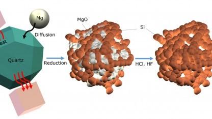 Vom Quarzsand zu 3D-Nanosilizium: Idee beim Entspannen am Strand