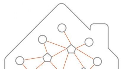 Mesh-Vernetzung mit Thread