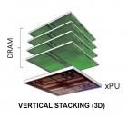 Prozessor inklusive Speicher: Kommende APUs mit Stacked Memory und mehr Bandbreite