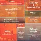 Arbeitsspeicher: Erste Smartphones mit Low-Power-DDR4 erscheinen 2015