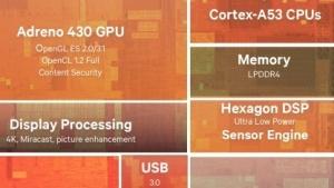 Blockdiagramm des Snapdragon 810
