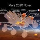 Mars 2020: Curiosity-Zwilling soll unter die Mars-Oberfläche schauen