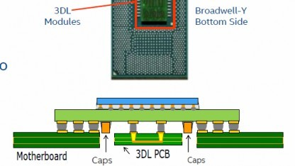 Die Spulen sitzen im 3DL-Modul unter dem Package.