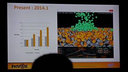 Havok 2014.1 skaliert sehr viel besser mit vielen Threads.