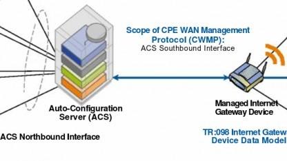 Mehrere Schwachstellen in der automatischen Update-Funktion für Router könnten Millionen Geräte gefährden.