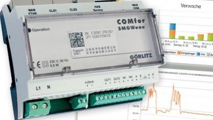 Das erste in Deutschland zugelassene Smart Meter der Firma Görlitz