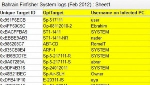 Der Finfisher-Hack enthält Logdaten eines Kunden aus Bahrain.