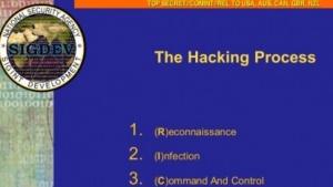 Unter dem Namen Projekt Hacienda suchen Geheimdienste weltweit nach Schwachstellen in Endgeräten.