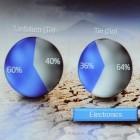 Faire Produktion: Alle Client-CPUs von Intel bereits ohne Konfliktrohstoffe
