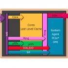 Intel-Prozessor: Skylake fehlen integrierte Spannungsregler